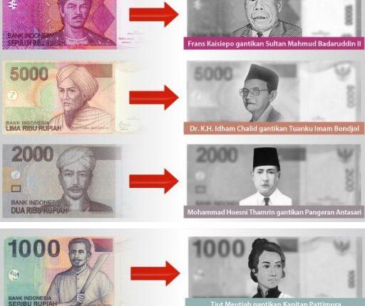 Inilah Gambar 12 Pahlawan baru di Uang Rupiah baru