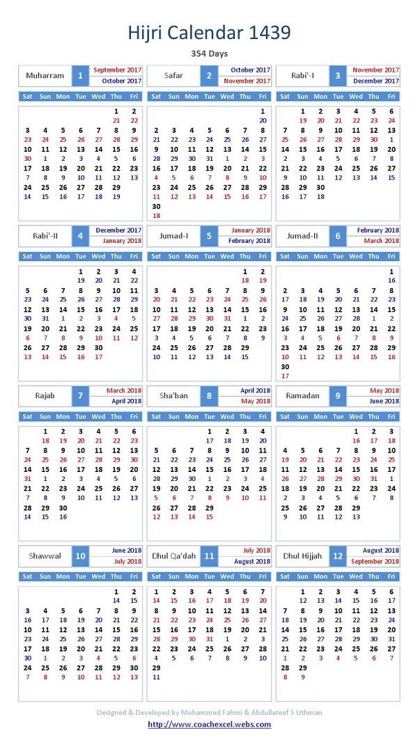 Kalender Hijriah Lengkap; Asal Usul, Sejarah dan Penanggalan Setahun