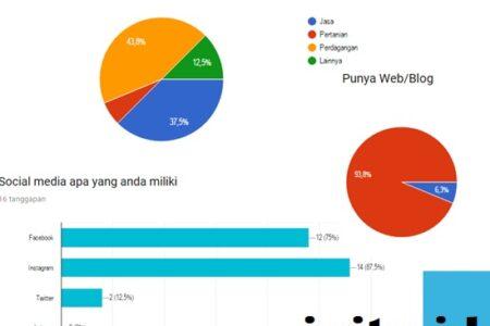 Cara Memanfaatkan Media Sosial Untuk Bisnis, Saatnya Go Online ...