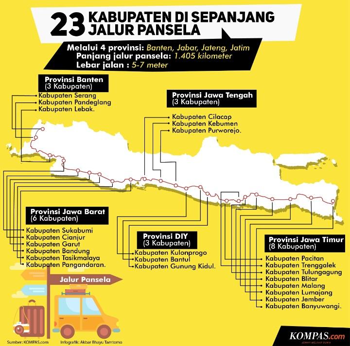 Pantai Malang Selatan: Alternatif Peta Mudik Jalur Selatan 2018, Berikut Rutenya