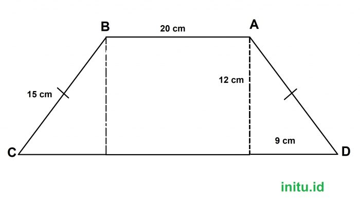 Luas Trapesium ABCD