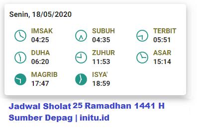 Jadwal Imsakiyah Jakarta 25 Ramadhan 1441 2020