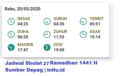 Jadwal Imsakiyah Jakarta 27 Ramadhan 1441 2020