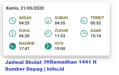 Jadwal Imsakiyah Jakarta 28 Ramadhan 1441 2020
