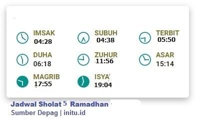 Jadwal Sholat Imsakiyah Jakarta 5 Ramadhan 1442 atau 17 ...