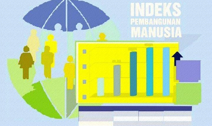 Peringkat Indeks Pembangunan Manusia Kota di Indonesia