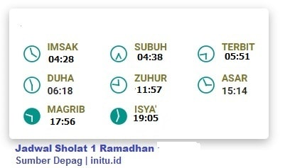 Jadwal Sholat Imsakiyah Jakarta 1 Ramadhan 1442 atau 13 ...