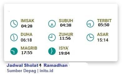 Jadwal Sholat Imsakiyah Jakarta 4 Ramadhan 1442 atau 16 ...