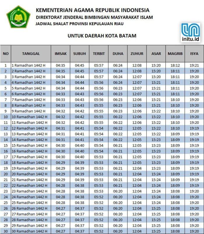 Jadwal Sholat dan Imsakiyah Batam Ramadhan 2021