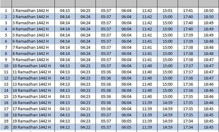 Jadwal Sholat dan Imsakiyah Semarang Ramadhan 2021