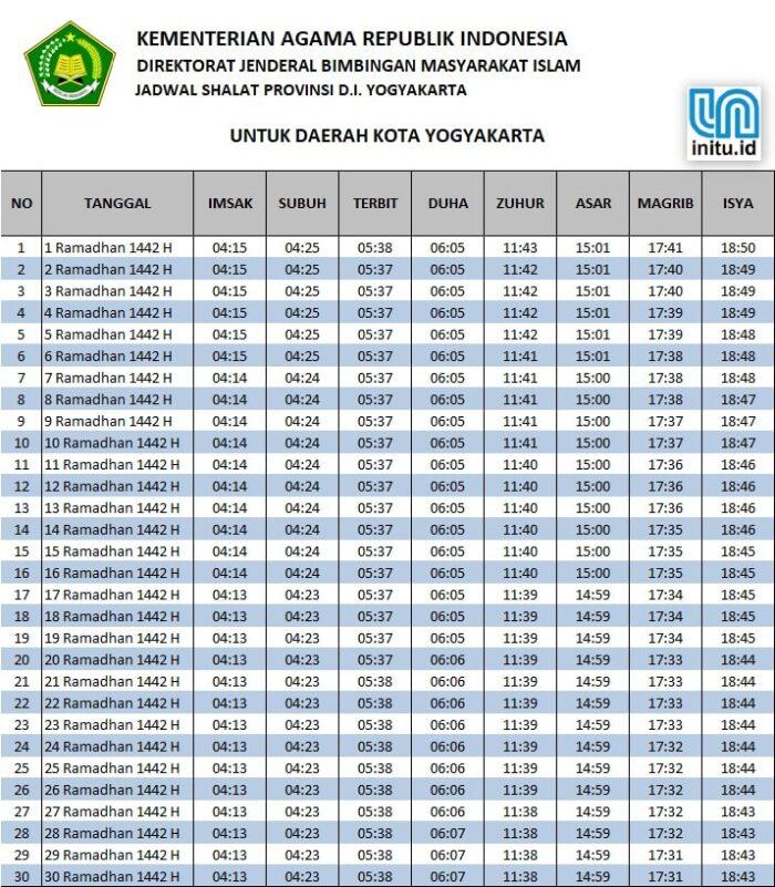 Jadwal Sholat dan Imsakiyah Yogyakarta Ramadhan 2021