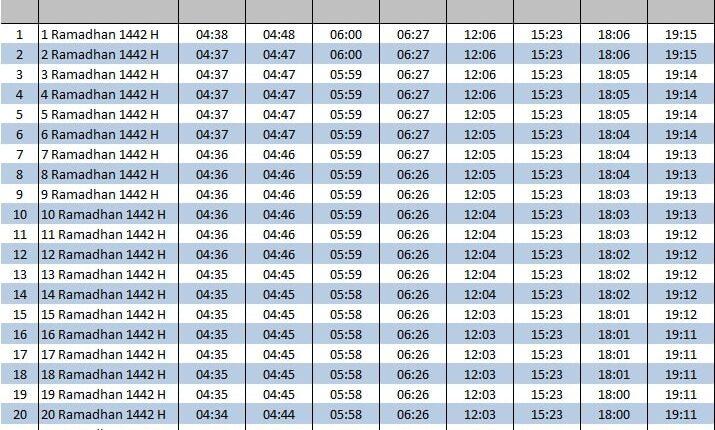 Jadwal Imsakiyah Kota Makassar Ramadhan 2021