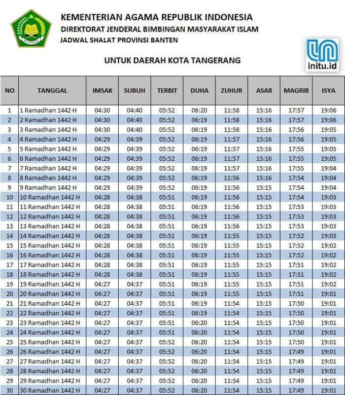 Jadwal Sholat Dan Imsakiyah Tangerang Ramadhan 2021